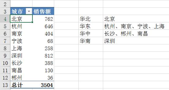 任意项目分组组合,Excel数据透视表如何对文本数据进行分组?