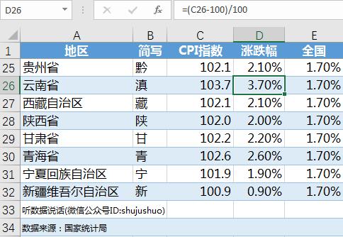 計算 cpi 【基本】CPUやGPUの理論値FLOPSの計算方法と測定方法