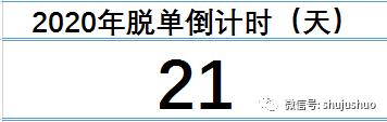 你为什么要过双十一。Excel datedif函数实用教程,2018年末中国各年龄段男女人口数据